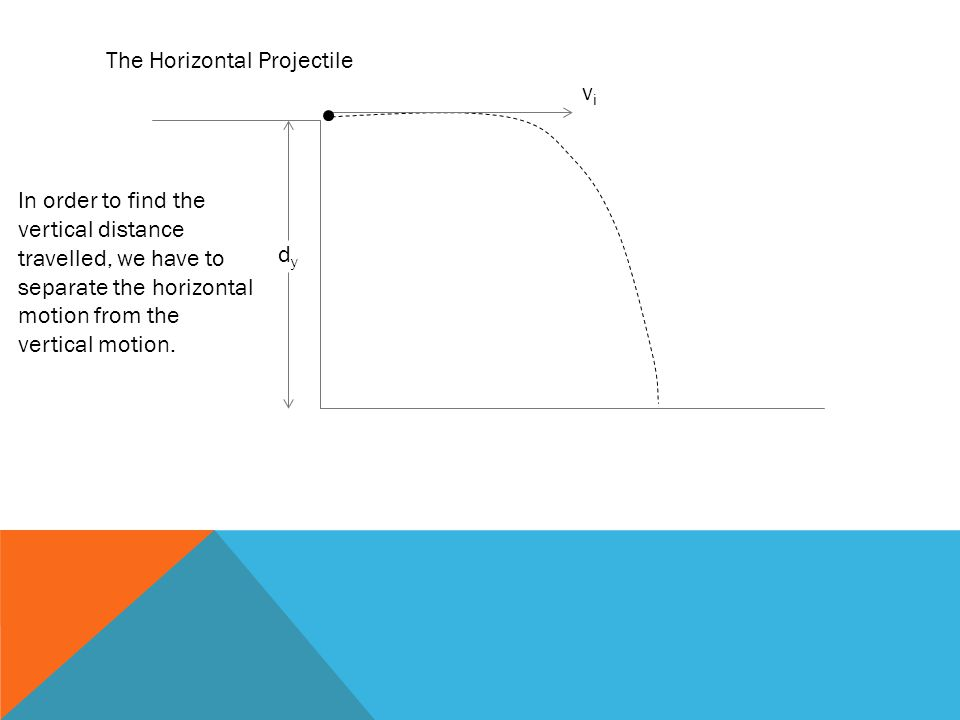 The Horizontal Projectile vivi dydy In order to find the vertical distance travelled, we have to separate the horizontal motion from the vertical moti