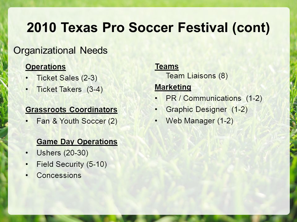 2010 Texas Pro Soccer Festival (cont) Organizational Needs Operations Ticket Sales (2-3) Ticket Takers (3-4) Grassroots Coordinators Fan & Youth Soccer (2) Game Day Operations Ushers (20-30) Field Security (5-10) Concessions Teams Team Liaisons (8) Marketing PR / Communications (1-2) Graphic Designer (1-2) Web Manager (1-2)