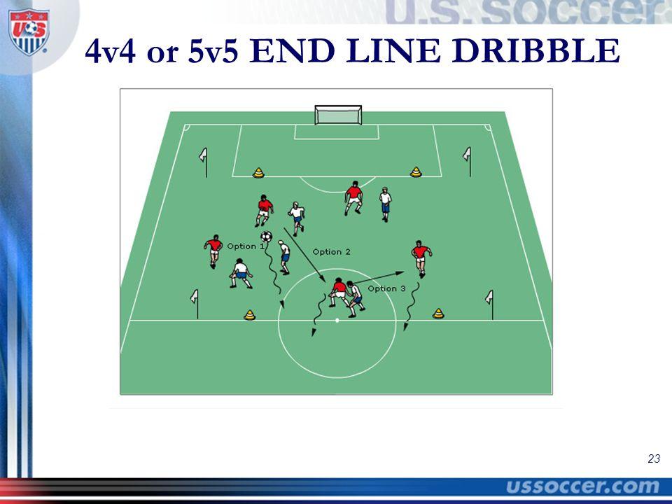 23 4v4 or 5v5 END LINE DRIBBLE