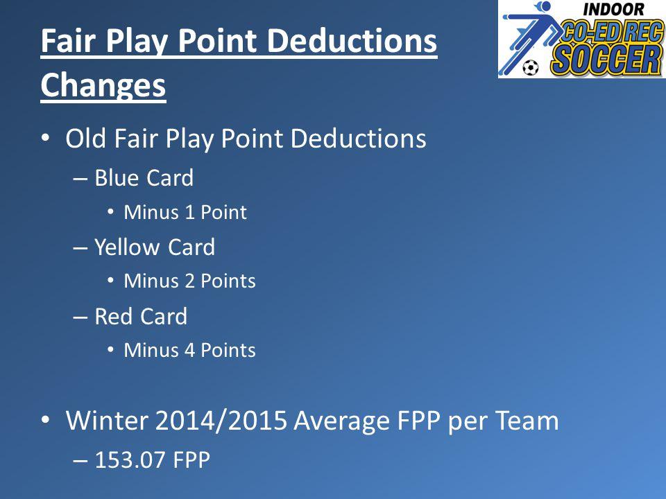 Fair Play Point Deductions Changes New Fair Play Point Deductions – Blue Card No deduction – Yellow Card Minus 1 Point – Red Card (RSC, DGO) Minus 2 Points – Red Card (BRD, OIA, SFP, SPT, VLC) Minus 6 Points – Winter 2014/2015 Average FPP per Team Under New Deductions 158.90 FPP
