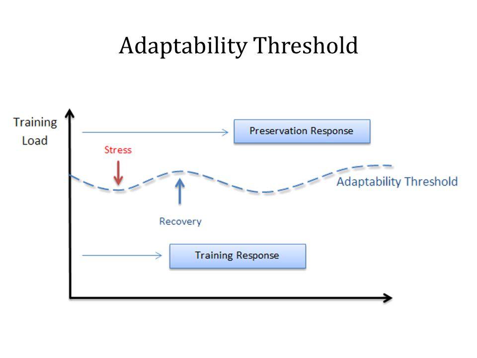 Adaptability Threshold