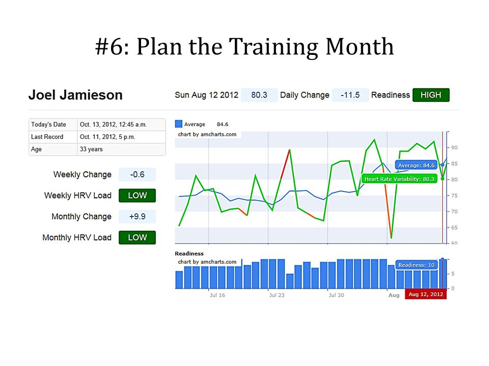 #6: Plan the Training Month