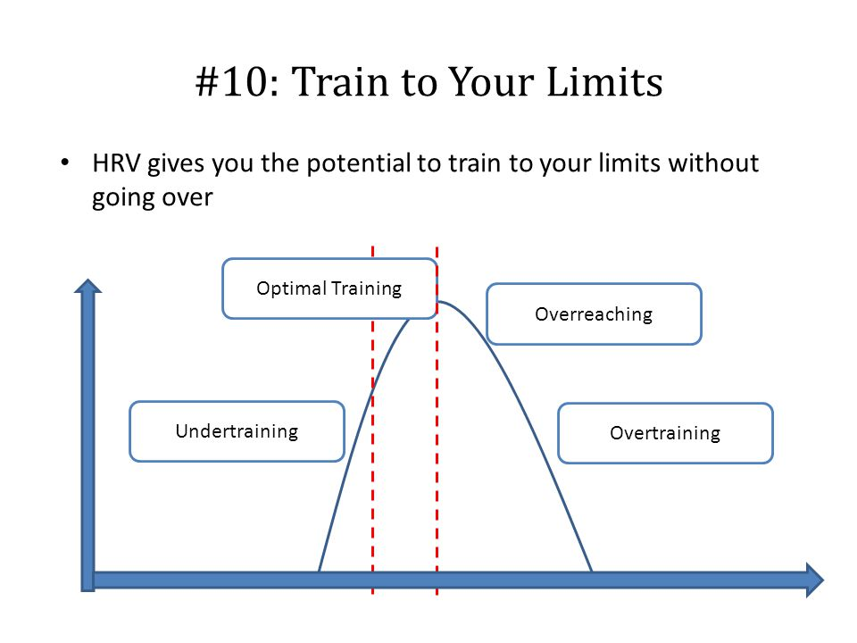 HRV gives you the potential to train to your limits without going over #10: Train to Your Limits Undertraining Overreaching Overtraining Optimal Train