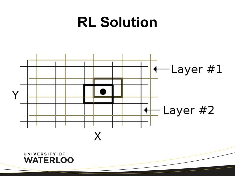 RL Solution