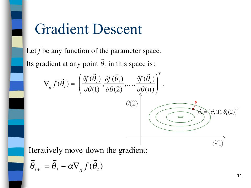 11 Gradient Descent Iteratively move down the gradient:
