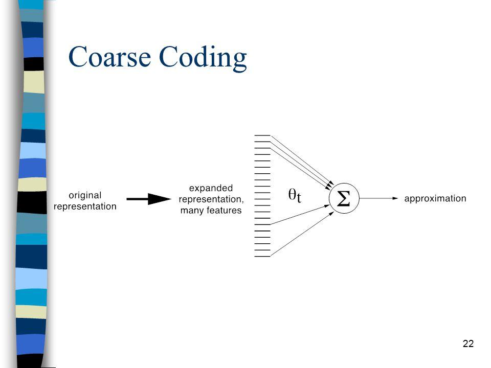22 Coarse Coding