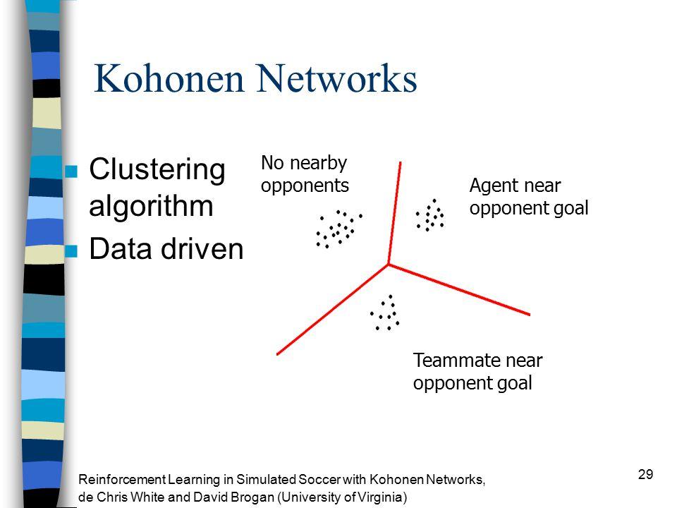 29 Kohonen Networks n Clustering algorithm n Data driven Agent near opponent goal Teammate near opponent goal No nearby opponents Reinforcement Learni