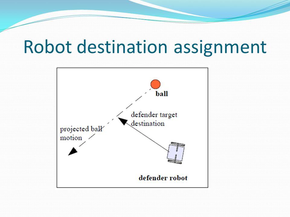 Robot destination assignment