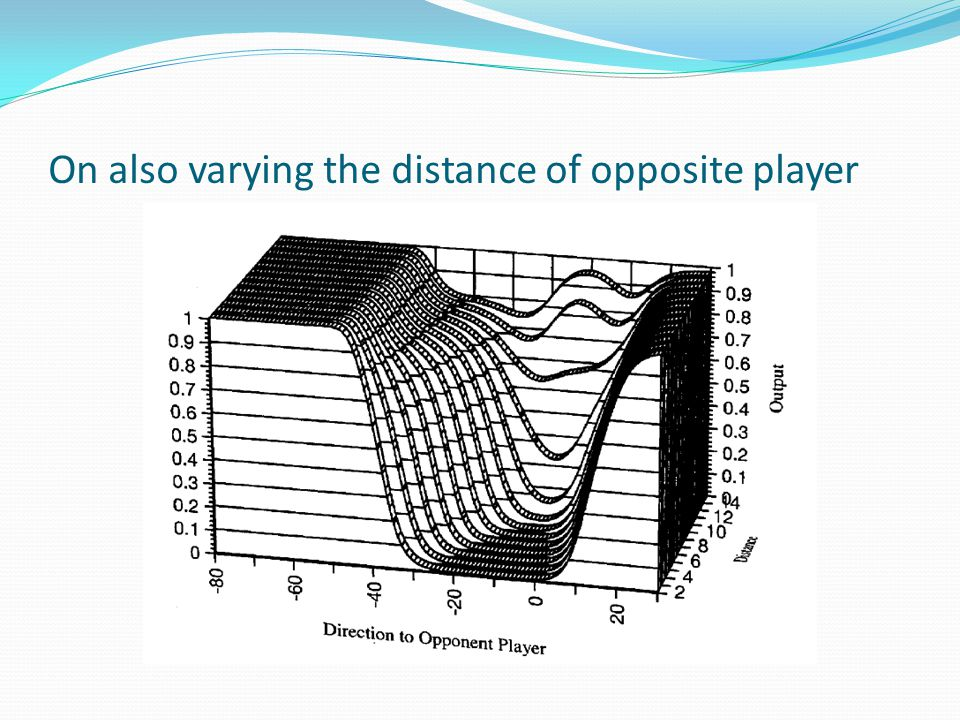 On also varying the distance of opposite player