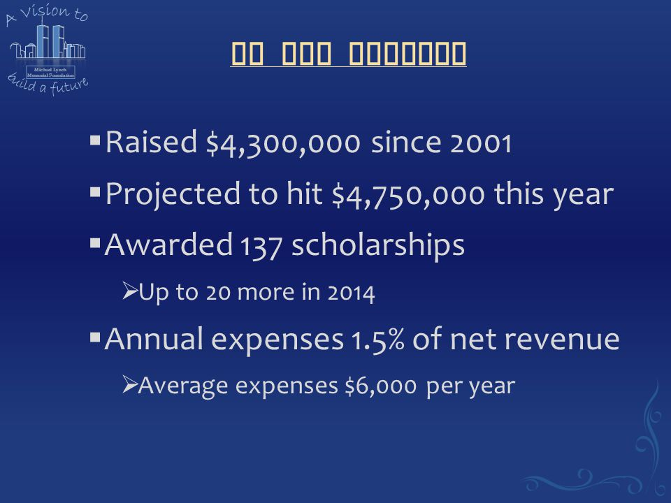By the numbers  Raised $4,300,000 since 2001  Projected to hit $4,750,000 this year  Awarded 137 scholarships  Up to 20 more in 2014  Annual expe