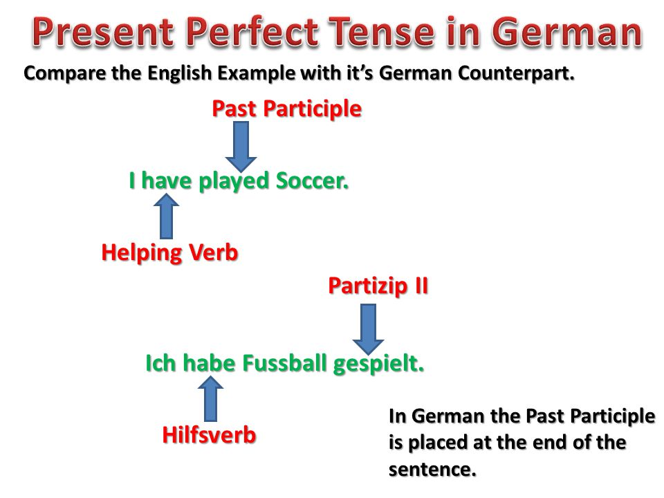 Forming the past participle of a German Verb can be complicated.
