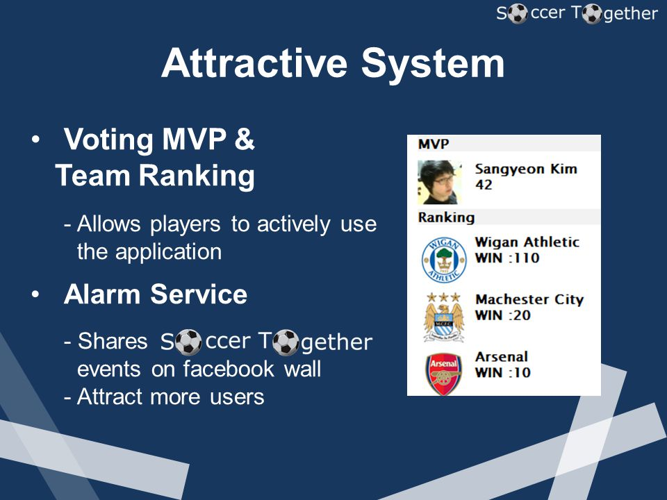 Attractive System Voting MVP & Team Ranking - Allows players to actively use the application Alarm Service - Shares events on facebook wall - Attract more users