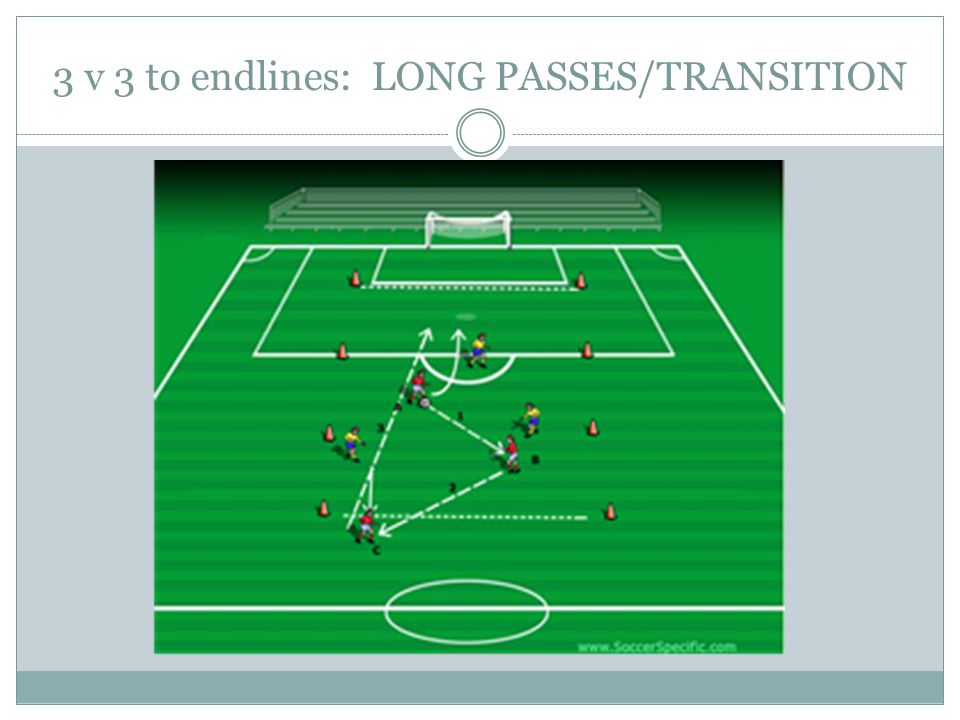 3 v 3 to endlines: LONG PASSES/TRANSITION