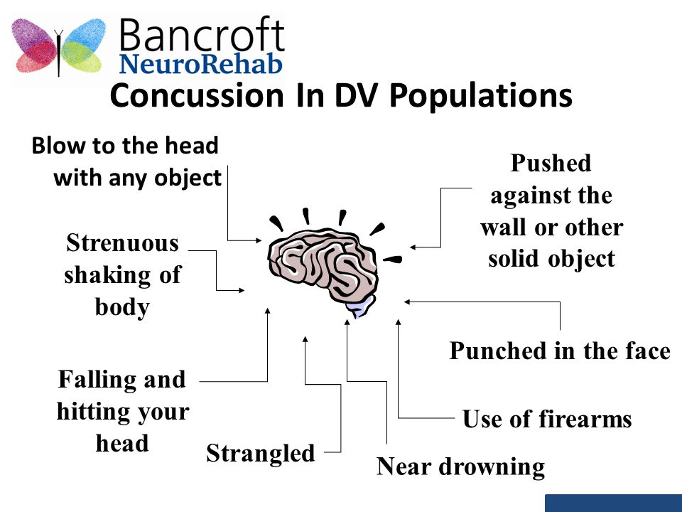 Concussion In DV Populations Blow to the head with any object Falling and hitting your head Pushed against the wall or other solid object Strangled Punched in the face Strenuous shaking of body Use of firearms Near drowning