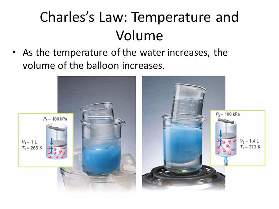 Charles's Law: Temperature and Volume As the temperature of the water increases, the volume of the balloon increases.