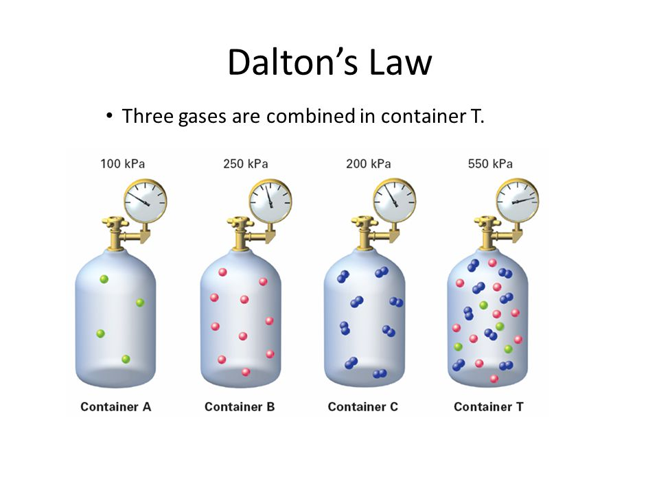 Dalton's Law Three gases are combined in container T.