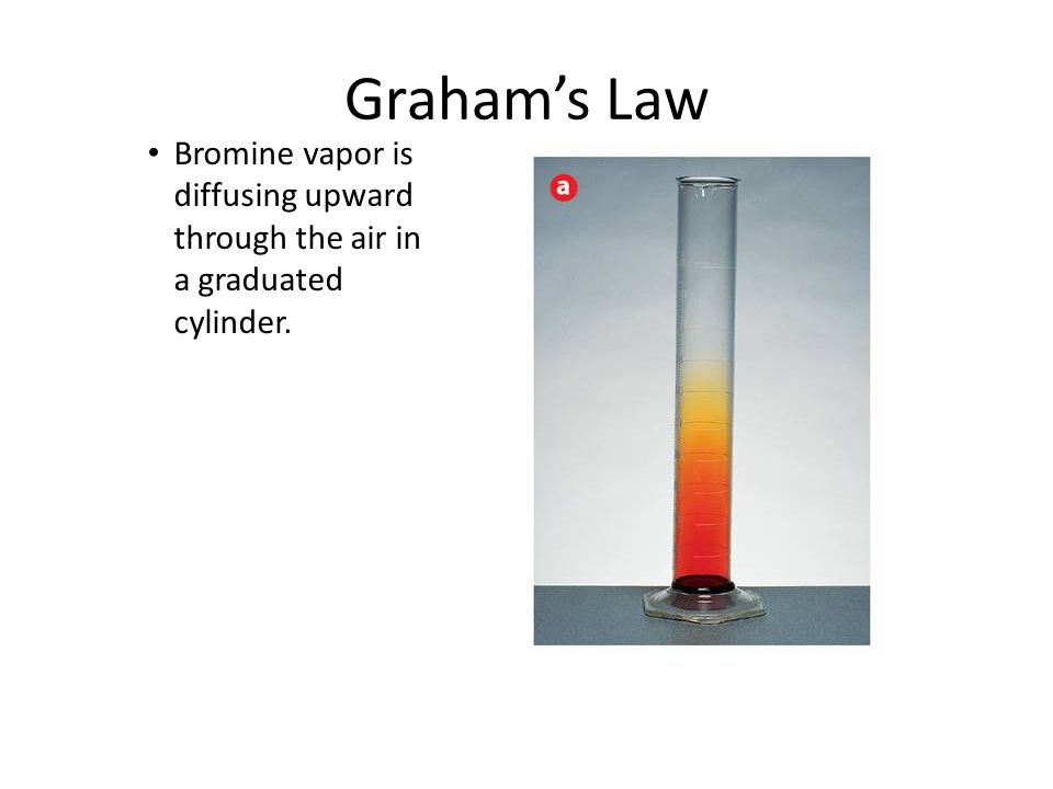 Graham's Law Bromine vapor is diffusing upward through the air in a graduated cylinder.