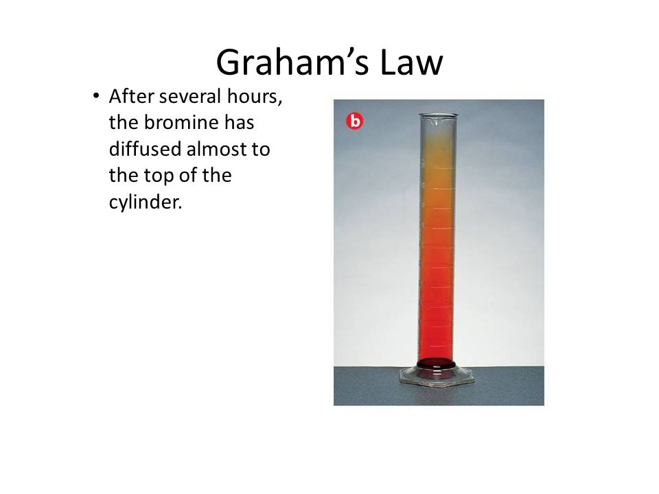 Graham's Law After several hours, the bromine has diffused almost to the top of the cylinder.
