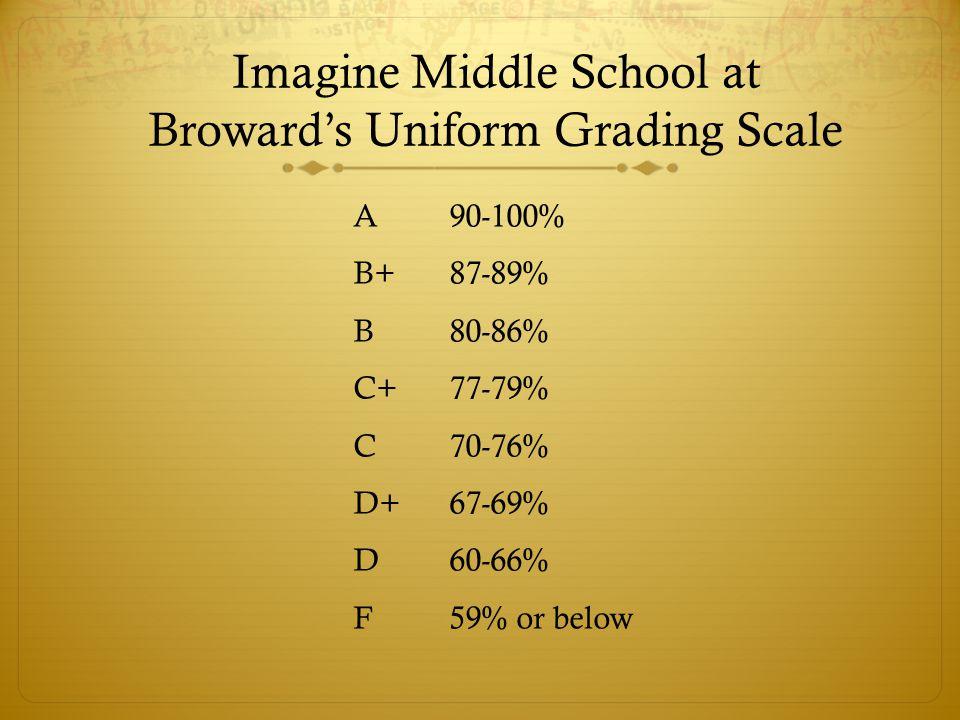 Imagine Middle School at Broward's Uniform Grading Scale A90-100% B+87-89% B80-86% C+77-79% C70-76% D+67-69% D60-66% F59% or below