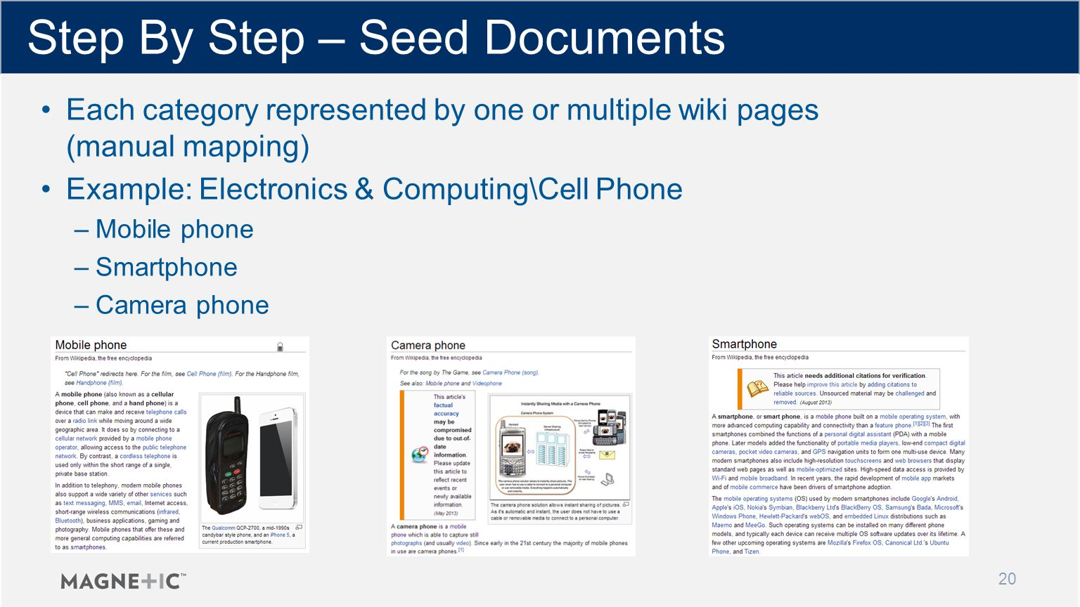 Step By Step – Seed Documents 20 Each category represented by one or multiple wiki pages (manual mapping) Example: Electronics & Computing\Cell Phone –Mobile phone –Smartphone –Camera phone
