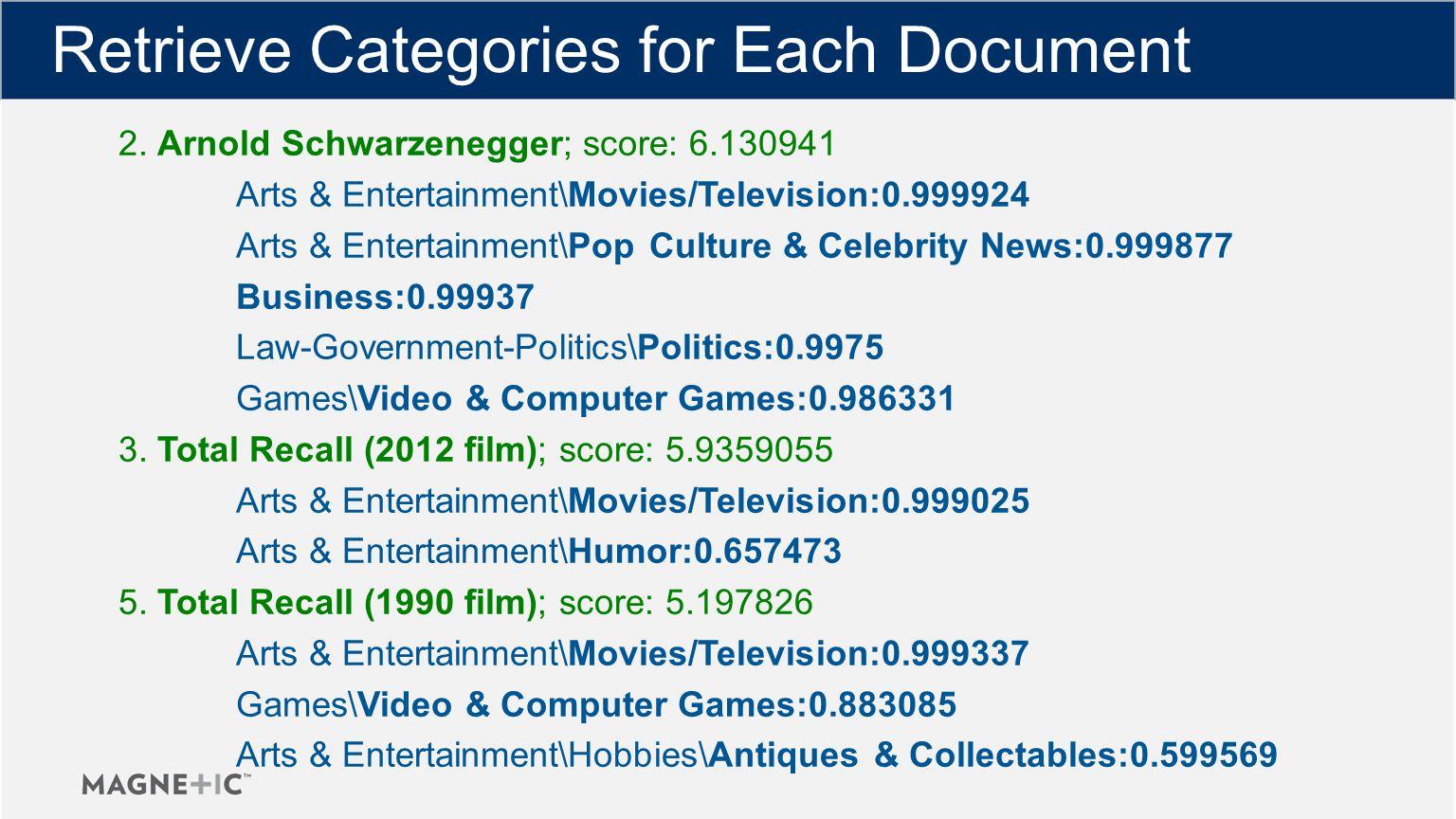 Retrieve Categories for Each Document 2. Arnold Schwarzenegger; score: 6.130941 Arts & Entertainment\Movies/Television:0.999924 Arts & Entertainment\P