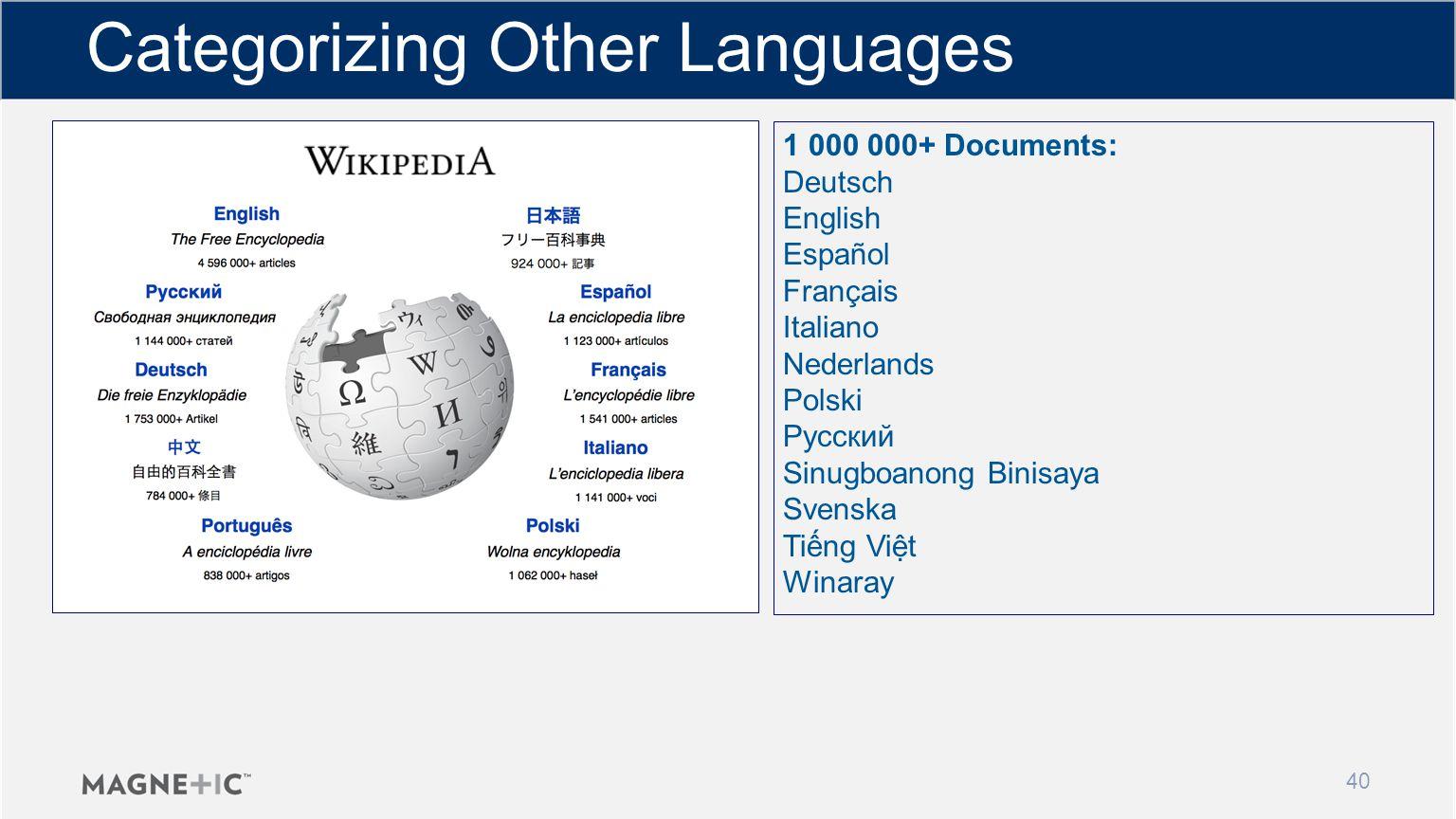 40 Categorizing Other Languages 1 000 000+ Documents: Deutsch English Español Français Italiano Nederlands Polski Русский Sinugboanong Binisaya Svensk