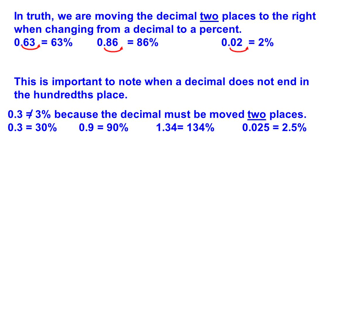 In truth, we are moving the decimal two places to the right when changing from a decimal to a percent.