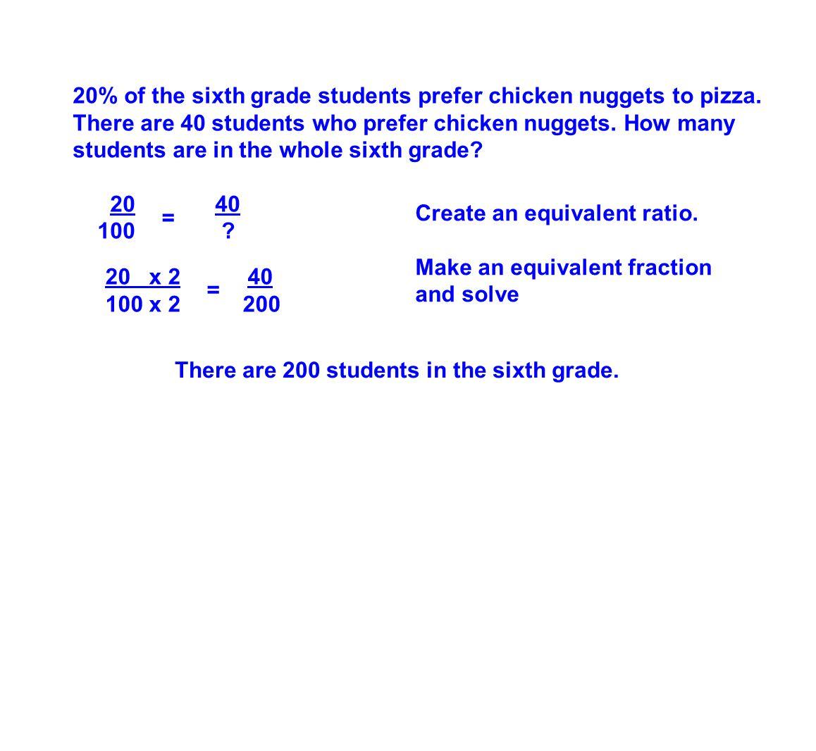 2040 100 .= 20 x 240 100 x 2 200 = Create an equivalent ratio.