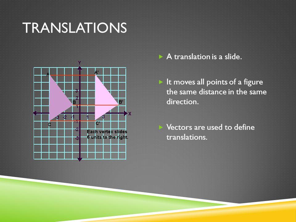 TRANSLATIONS  A translation is a slide.