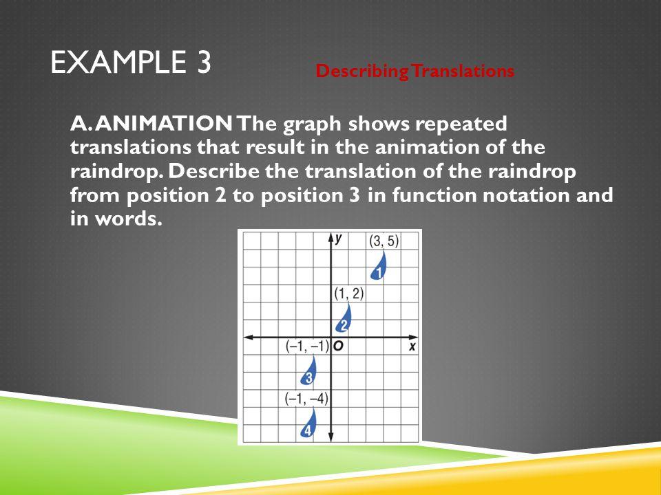EXAMPLE 3 Describing Translations A.