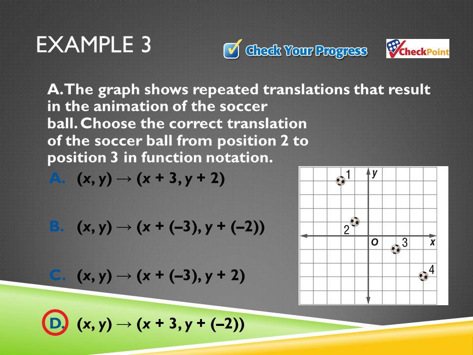 EXAMPLE 3 A.(x, y) → (x + 3, y + 2) B.(x, y) → (x + (–3), y + (–2)) C.(x, y) → (x + (–3), y + 2) D.(x, y) → (x + 3, y + (–2)) A.
