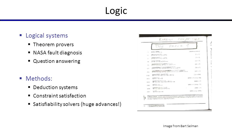 Logic  Logical systems  Theorem provers  NASA fault diagnosis  Question answering  Methods:  Deduction systems  Constraint satisfaction  Satis