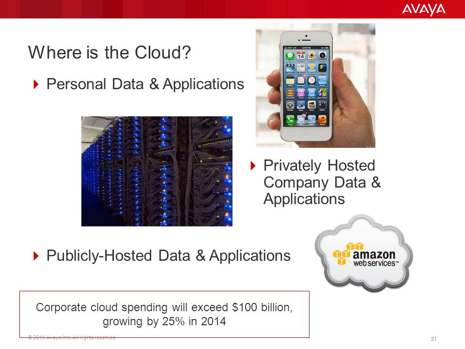 © 2011 Avaya Inc. All rights reserved. 21 Where is the Cloud.
