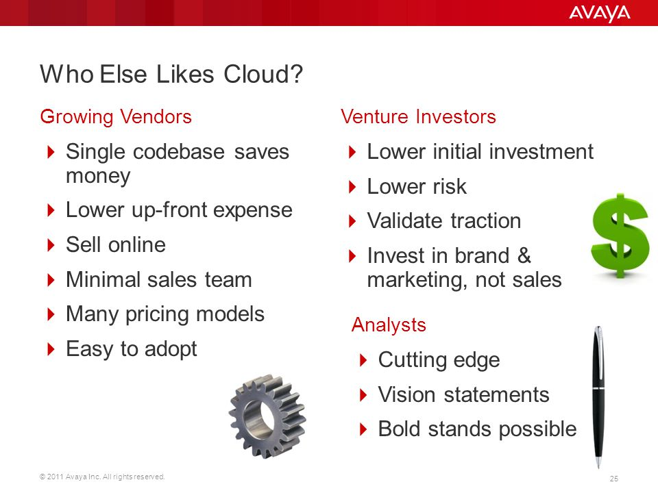 © 2011 Avaya Inc. All rights reserved. 25 Who Else Likes Cloud.