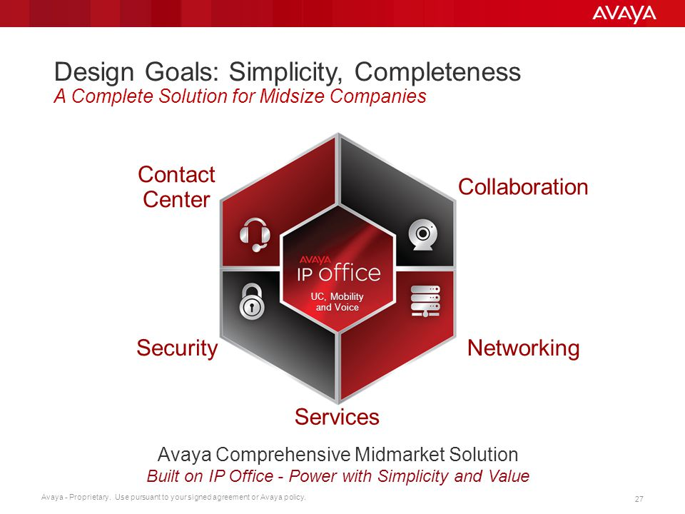Avaya - Proprietary. Use pursuant to your signed agreement or Avaya policy.