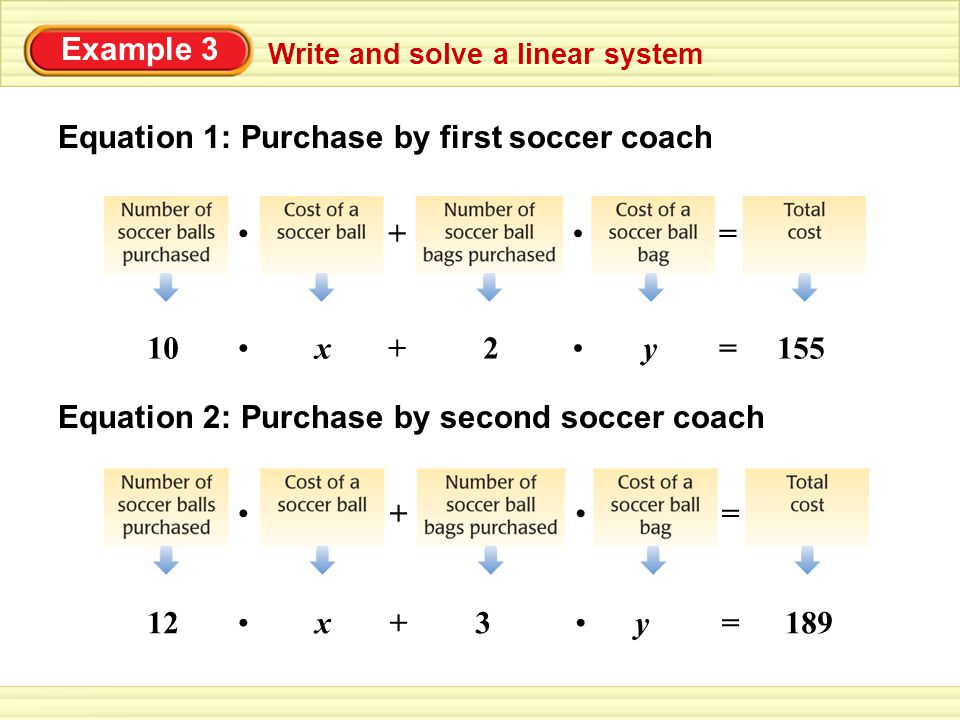 Write and solve a linear system Example 3 Equation 1: Purchase by first soccer coach 10 x 2 y 155 += += Equation 2: Purchase by second soccer coach 12