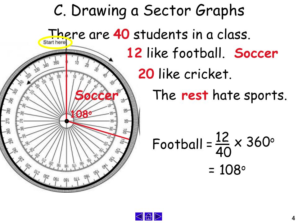 4 C. Drawing a Sector Graphs There are 40 students in a class.