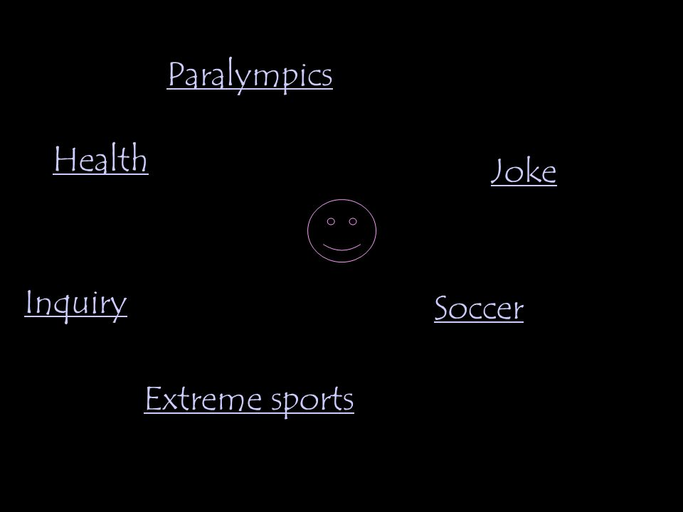 Soccer uvod Joke Health Extreme sports Paralympics Inquiry