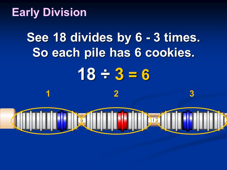 Early Division 18 ÷ 3 = 6 See 18 divides by 6 - 3 times. So each pile has 6 cookies. 123