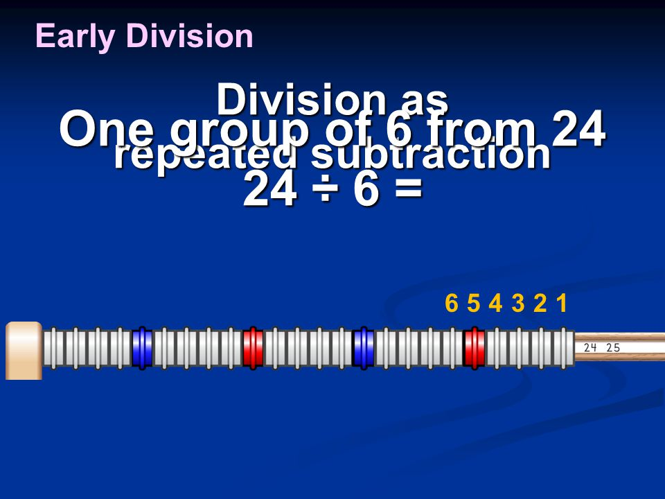 Division as repeated subtraction One group of 6 from 24 24 ÷ 6 = Early Division 123456