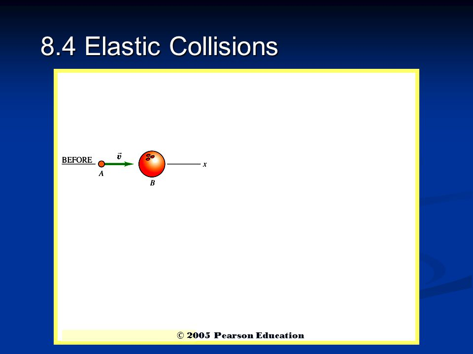 8.4 Elastic Collisions © 2005 Pearson Education