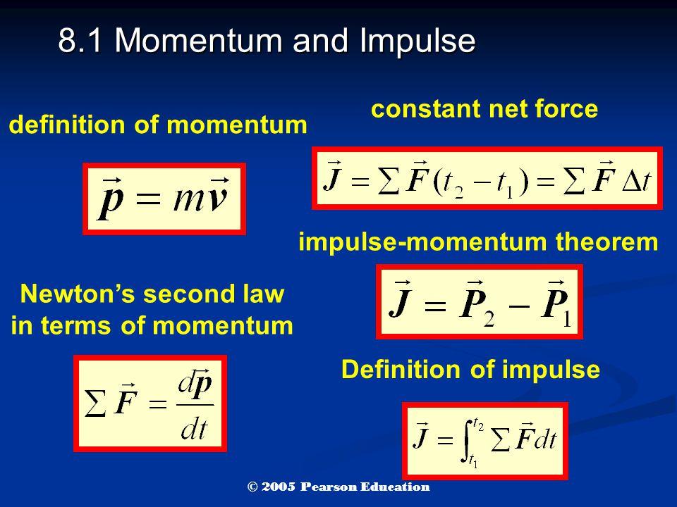 Area = Impulse © 2005 Pearson Education