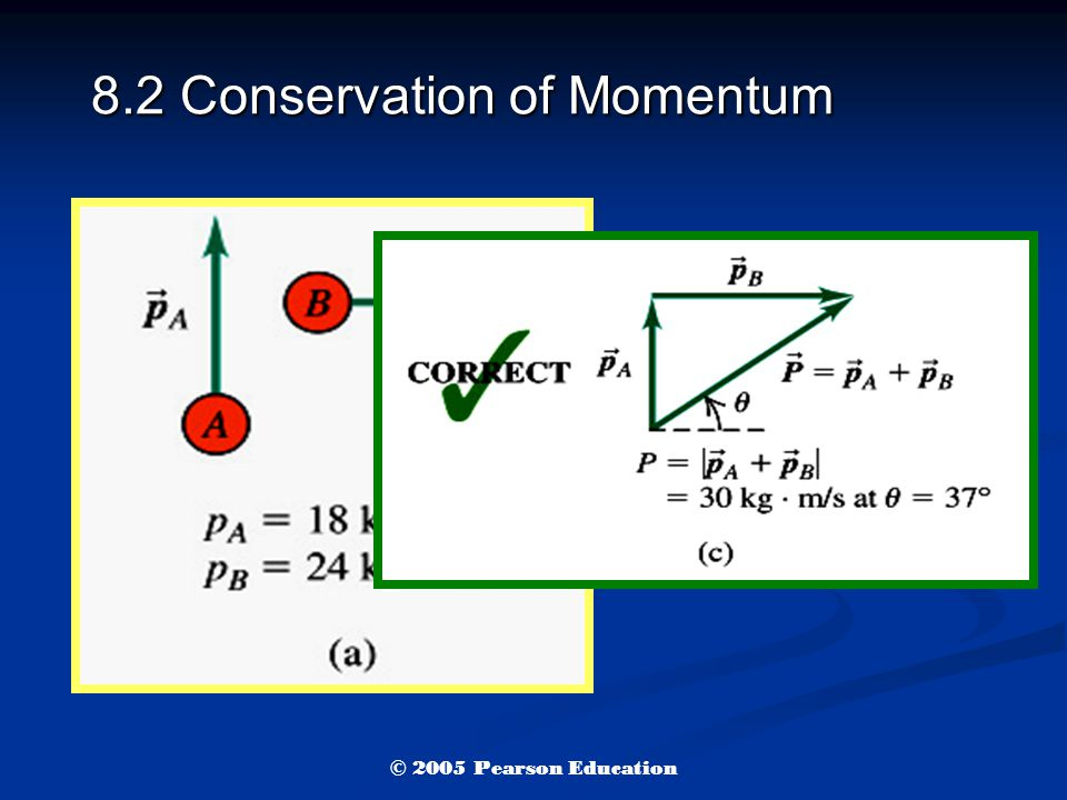 Total momentum of a system of particles © 2005 Pearson Education