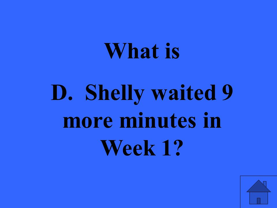 What is D. Shelly waited 9 more minutes in Week 1?