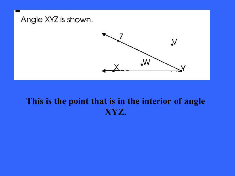 This is the point that is in the interior of angle XYZ.