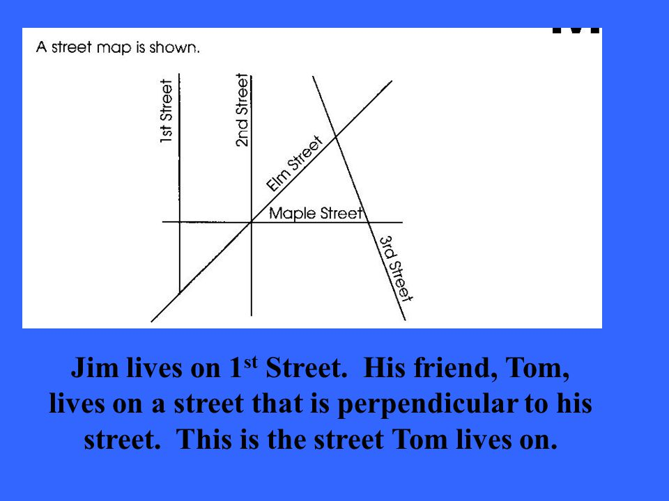 Jim lives on 1 st Street. His friend, Tom, lives on a street that is perpendicular to his street.