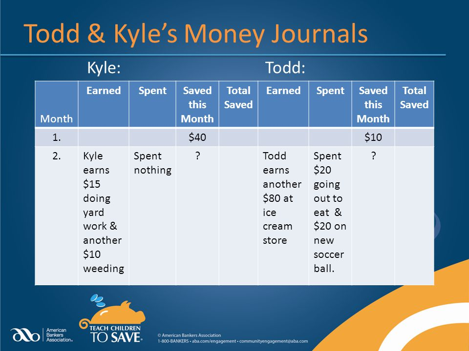 Todd & Kyle's Money Journals Kyle: Todd: Month EarnedSpentSaved this Month Total Saved EarnedSpentSaved this Month Total Saved 1.$40$10 2.Kyle earns $