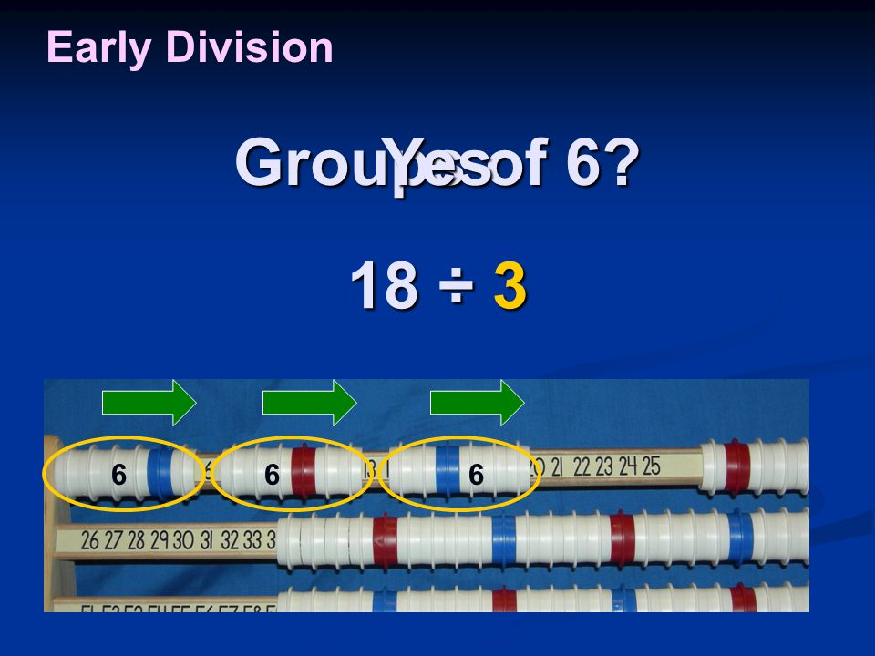 Groups of 6? 666 Yes 18 ÷ 3 Early Division