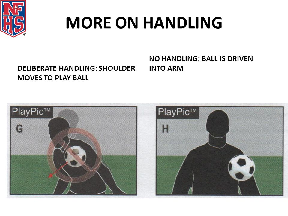 MORE ON HANDLING DELIBERATE HANDLING: SHOULDER MOVES TO PLAY BALL NO HANDLING: BALL IS DRIVEN INTO ARM