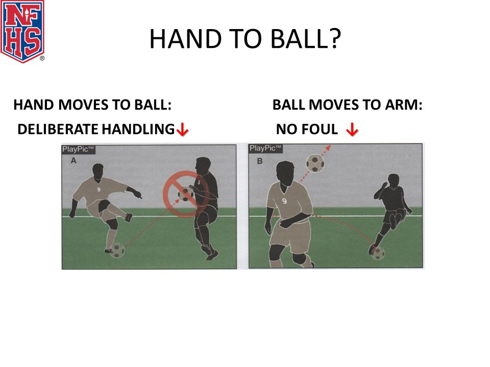 HAND TO BALL? HAND MOVES TO BALL: ↓ DELIBERATE HANDLING↓ BALL MOVES TO ARM: ↓ NO FOUL ↓